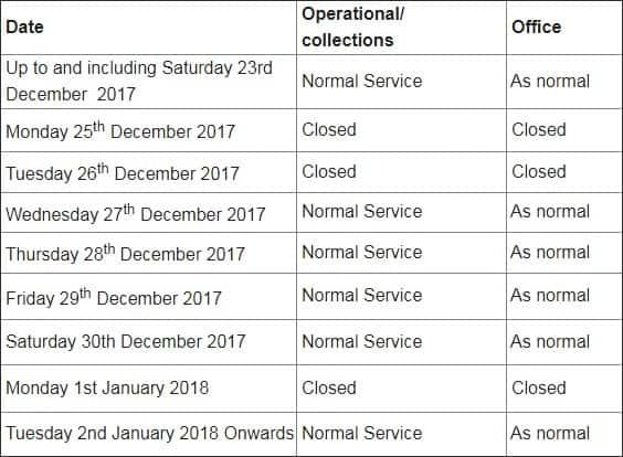 2017 Christmas Opening Times
