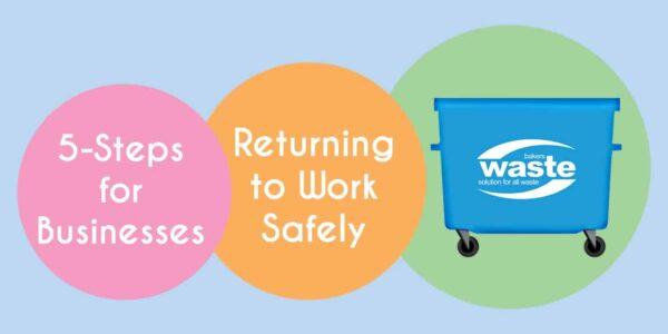 Phased Return To Work For Businesses In 5 Easy Steps